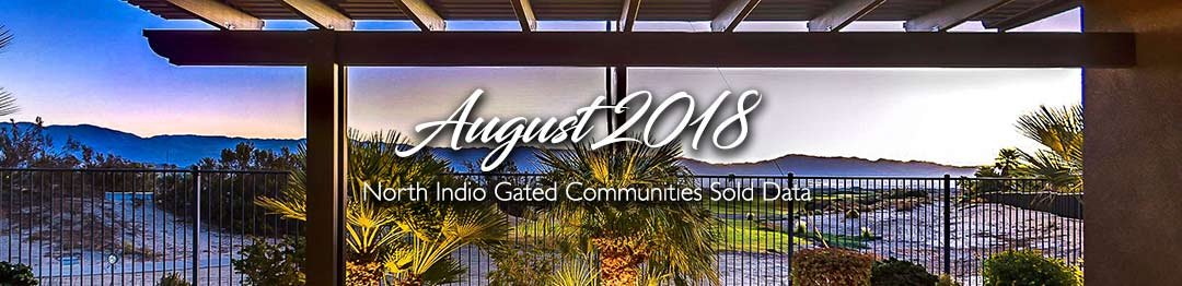 North Indio Gated Communities Monthly Solds